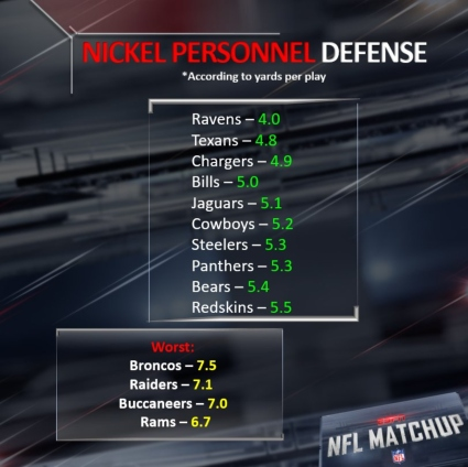 Nickel-defense-1